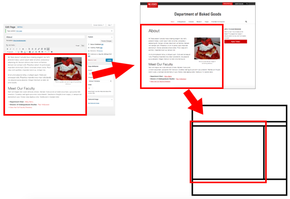 The Visual Editor interface and a live page, compared to Jen Simmons' content-and-sidebar layout